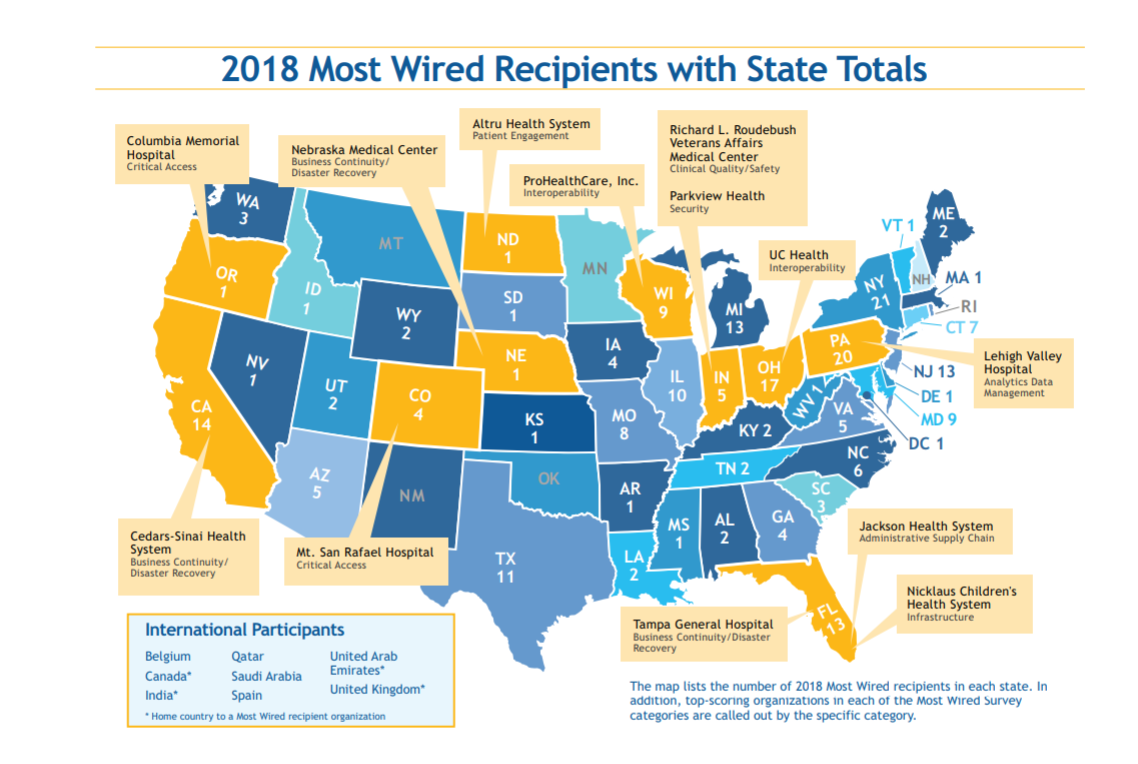 2018 Most Wired Hospitals Embrace Big Data Analytics