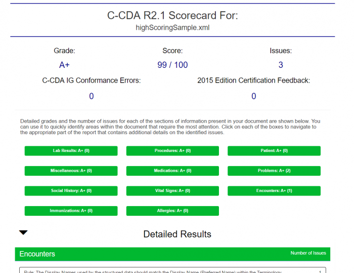 Example C-CDA One Click Scorecard
