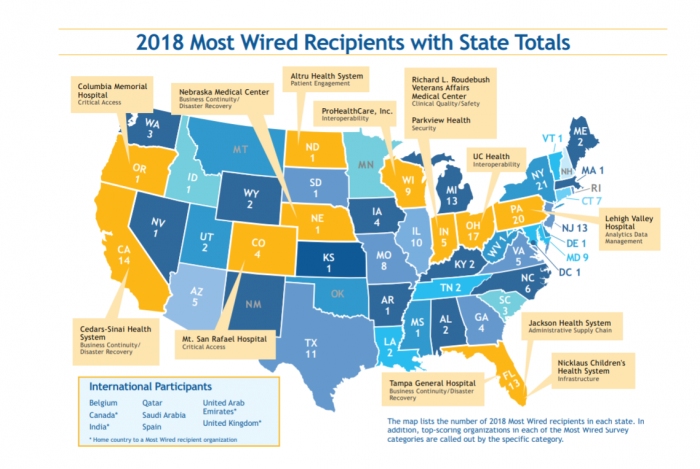 Map of Most Wired hospitals for 2018