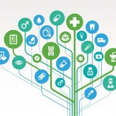 amino gets claims data match patients with doctors