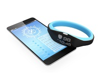 wearable devices and the internet of things