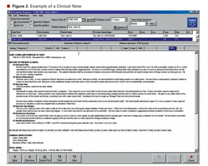 clinical notes template - health information governance strategies for unstructured data