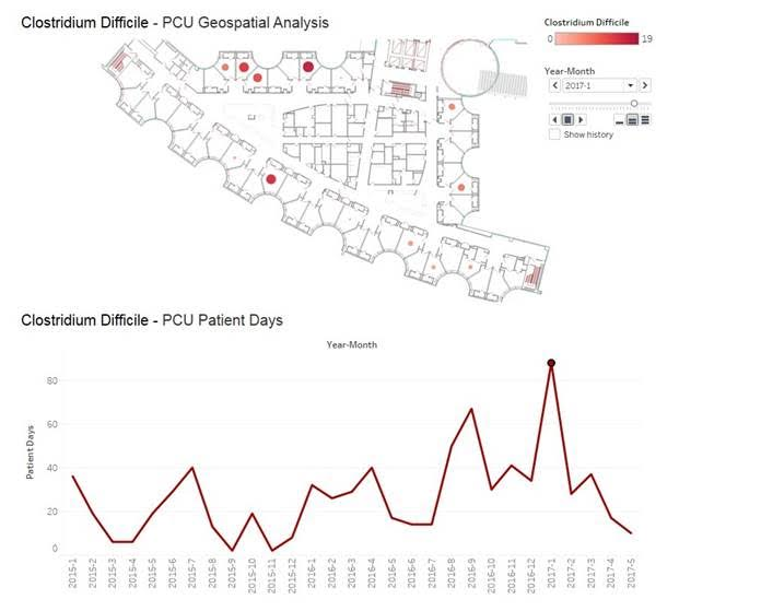 C. Difficile geospatial analysis