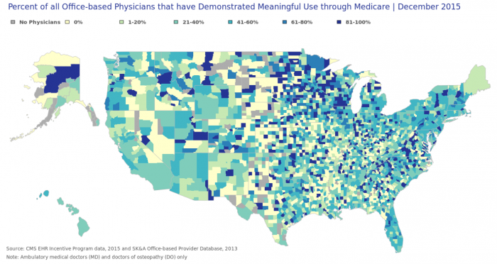 Meaningful use attestation rates among physicians, 2015