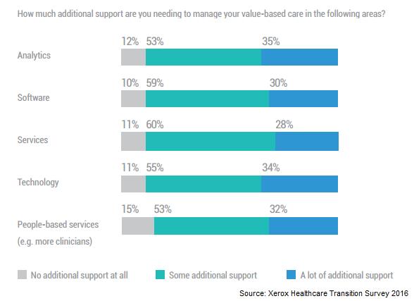 Why Health Data Interoperability is Setting EHR Vendors on FHIR
